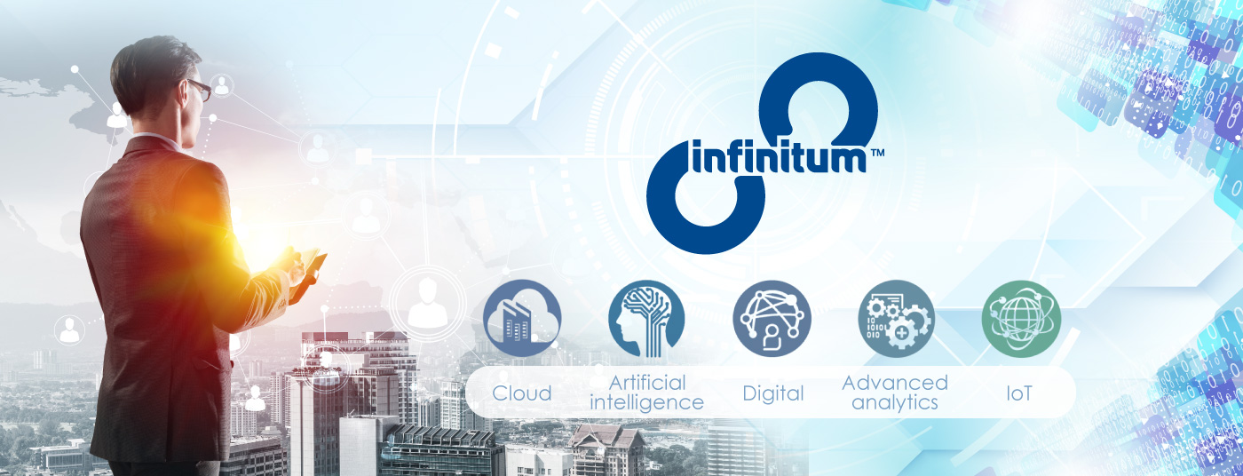 Infinitum Cloud Solutions Suite