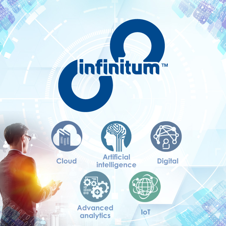 Infinitum_Cloud_Solutions_Suite